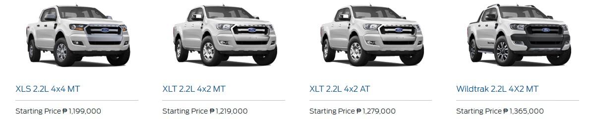 2018 Ford Ranger Price List Philippines